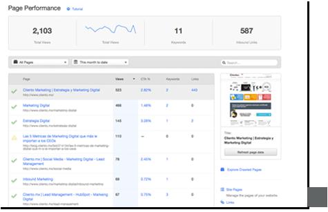 Optimizar el Sitio Web