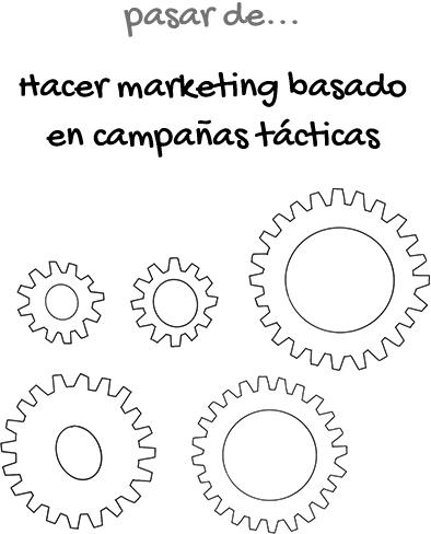 Marketing basado en campañas tácticas